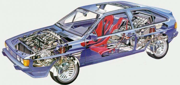 Двомоторні Volkswagen: Scirocco, швидший за Porsche