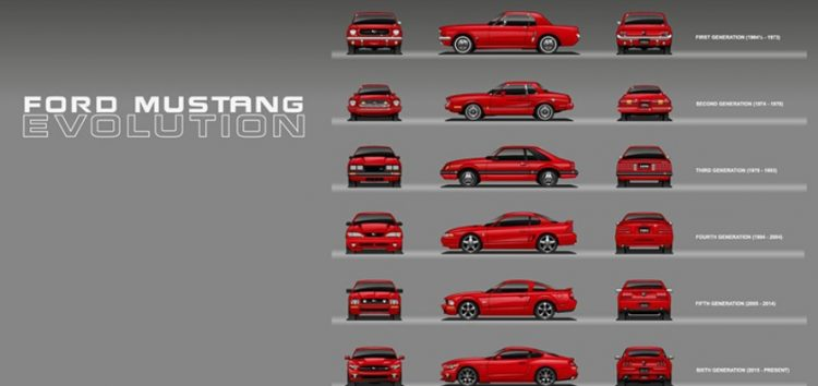 Ford Mustang. Еволюція легенди