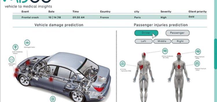 Hyundai використовує AI, щоб врятувати пасажирів