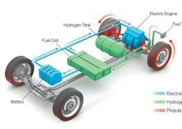 Як працює водневий двигун?