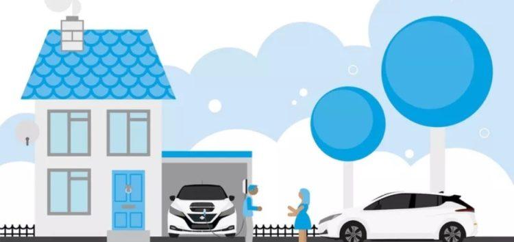 Nissan запропонував етикет для електрокарів