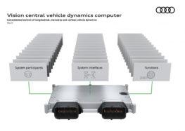 Audi підсилює можливості шасі