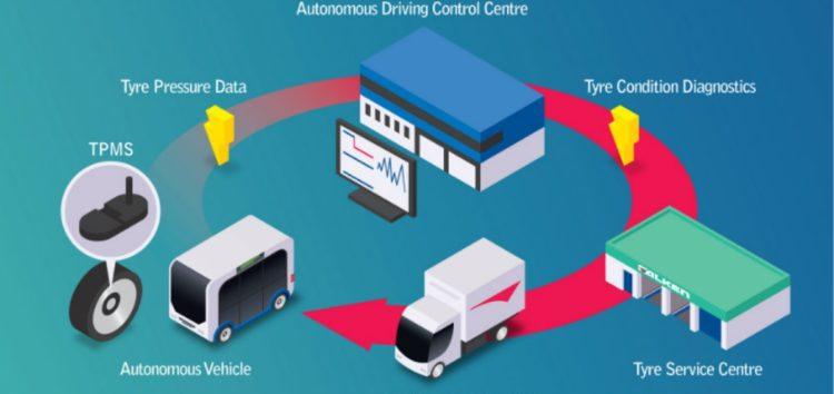 Нова система віддаленого моніторингу шин