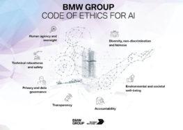 BMW показала принципи роботи штучного інтелекту