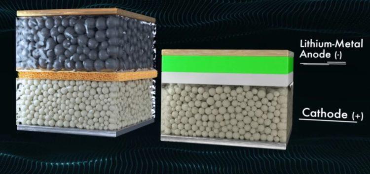 QuantumScape представив нові твердотільні батареї