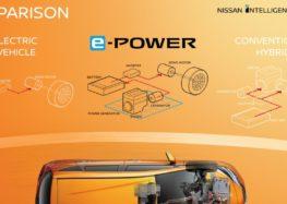 Nissan показав гібридну технологію e-Power