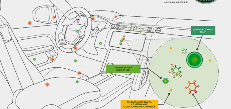 Jaguar Land Rover захистить салон від COVID-19