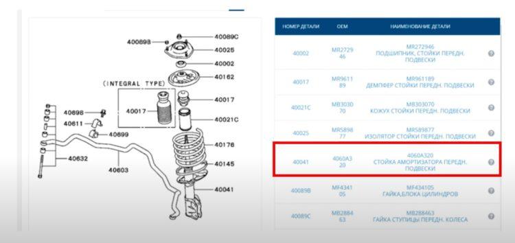 Як підбирати запчастини в інтернет-магазині EXIST.UA (відео)