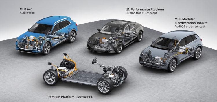 VW Group створить єдину платформу до 2026 року