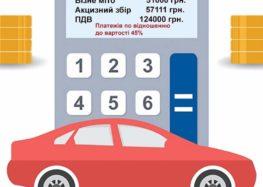 """В Украине тестируют онлайн-калькулятор растаможки """"евроблях"""""""